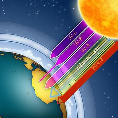 Sonnenfrequenz